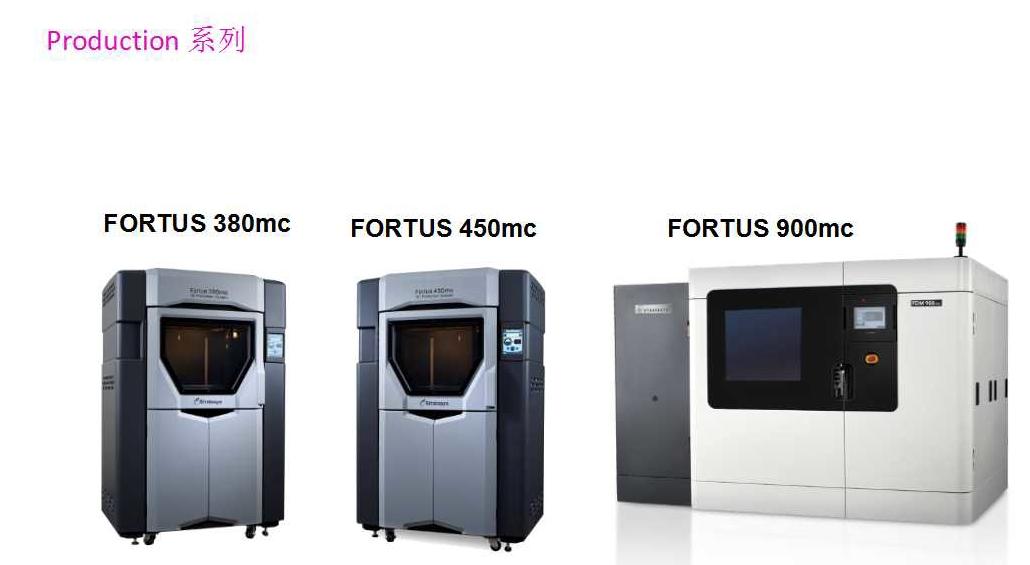 3D打印机1
